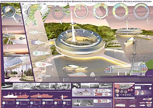 Диплом Уральский архитектурно художественный университет Концепция формирования научно образовательного центра Ресурсы мирового океана на базе Дальневосточного федерального университета