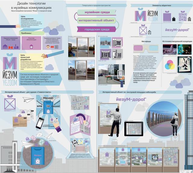 Средовой дизайн магистратура